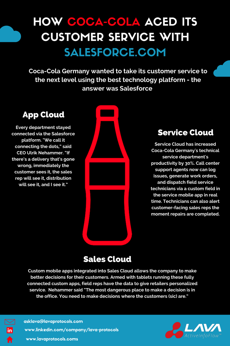 coca cola customer loyalty Abstract: the purpose of this research was to check the influence of brand loyalty on consumer repurchase intentions of coca-cola and also find out the factors affecting brand loyalty and repurchase intentions of consumers for this purpose we conduct the survey among the students of universities the sample.